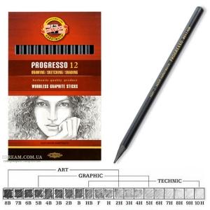 Карандаш Koh-i-Noor цельнографитный Progresso, HB - 8B